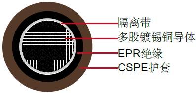 RHH-RHW,DLO(内燃机车电缆),600V-2000V