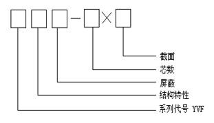 YVFR电缆 YVF电缆 YVFRP电缆